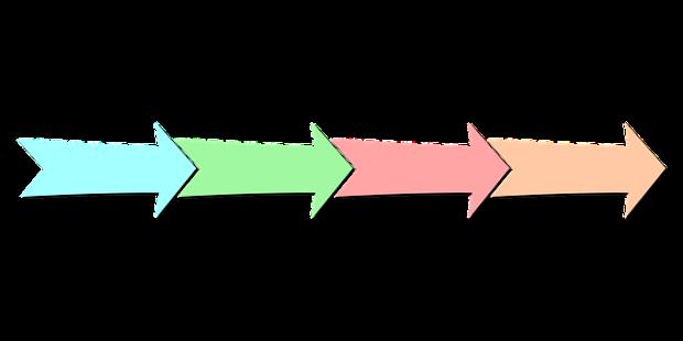 arrows-2027262__340